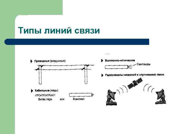 Типы линий связи
