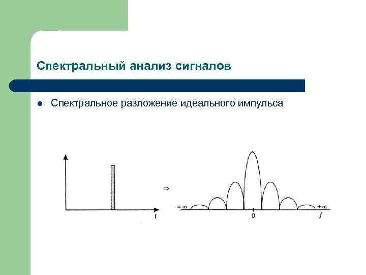 Спектральный анализ сигналов l  Спектральное разложение идеального импульса