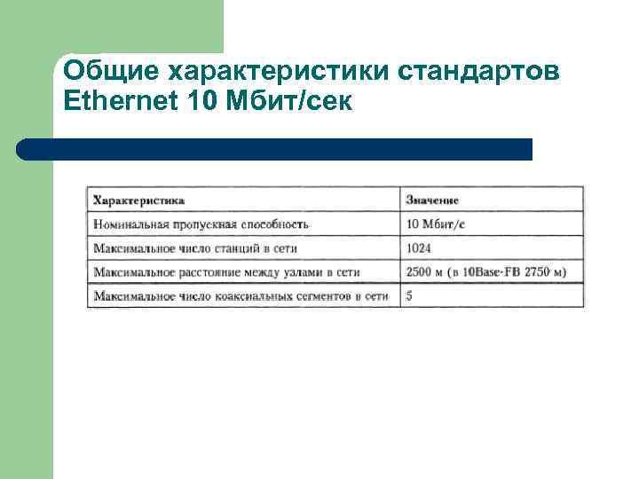Общие характеристики стандартов Ethernet 10 Мбит/сек