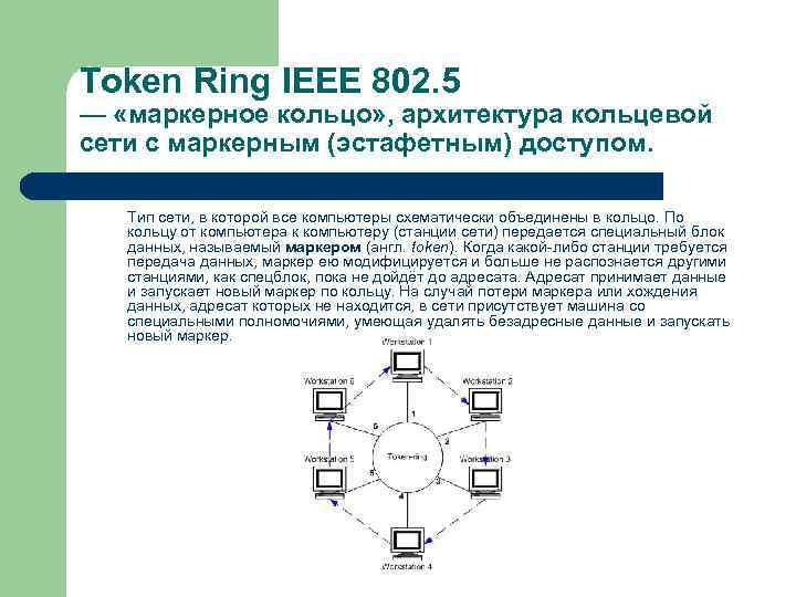 Token Ring IEEE 802. 5 — «маркерное кольцо» , архитектура кольцевой сети с маркерным