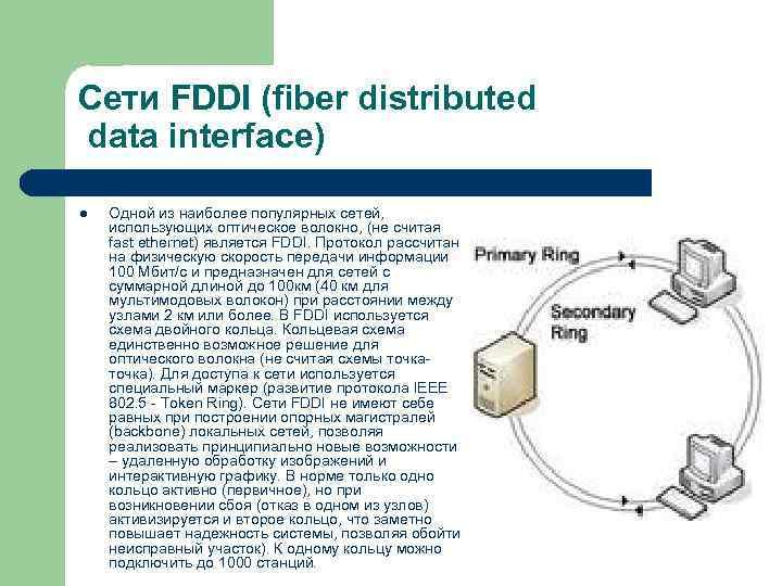 Сети FDDI (fiber distributed data interface) l  Одной из наиболее популярных сетей,