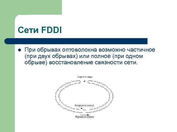 Сети FDDI l  При обрывах оптоволокна возможно частичное (при двух обрывах) или полное