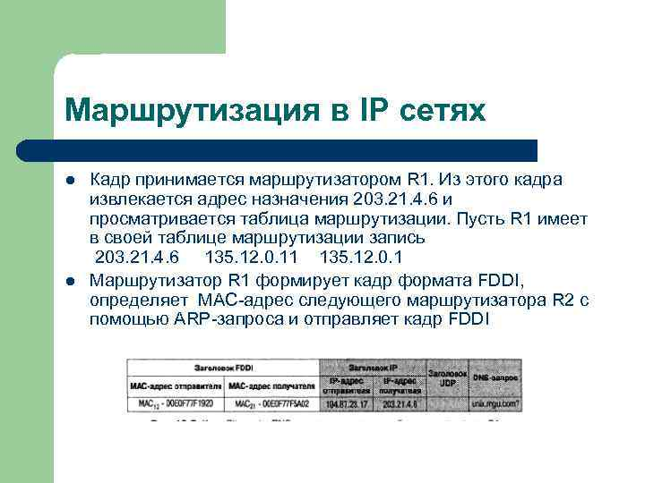 Маршрутизация в IP сетях l  Кадр принимается маршрутизатором R 1. Из этого кадра