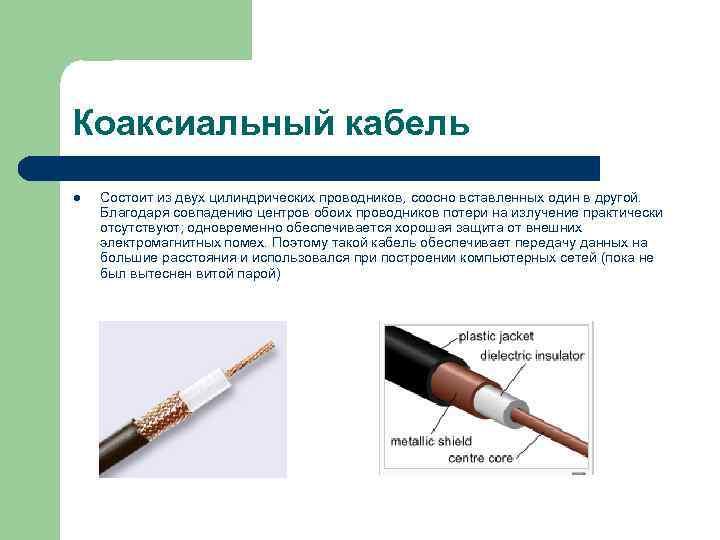 Коаксиальный кабель l  Состоит из двух цилиндрических проводников, соосно вставленных один в другой.