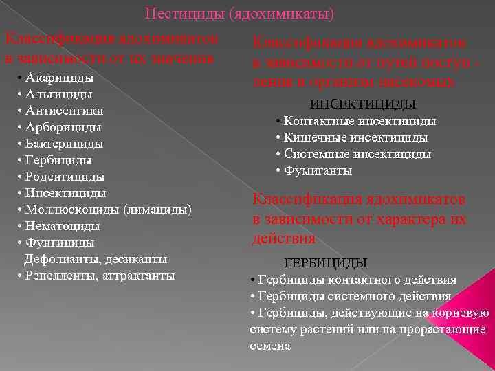 Пестициды (ядохимикаты) Классификация ядохимикатов в зависимости от их значения