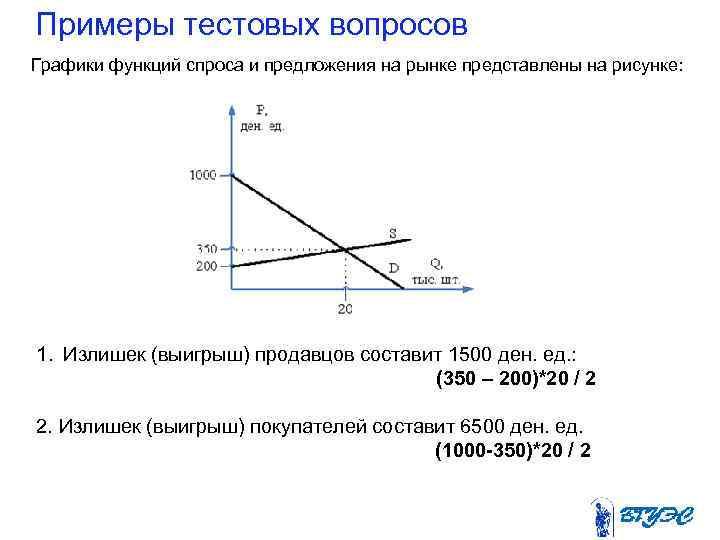 Примеры тестовых вопросов Графики функций спроса и предложения на рынке представлены на рисунке: 1.