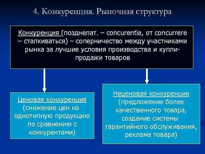 4. Конкуренция. Рыночная структура Конкуренция (позднелат. – concurentia, от concurrere – сталкиваться)