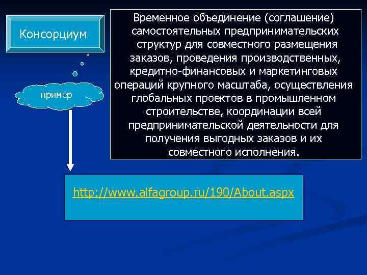 Временное объединение (соглашение) Консорциум  самостоятельных предпринимательских