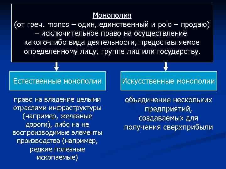 Монополия (от греч. monos – один, единственный и polo –