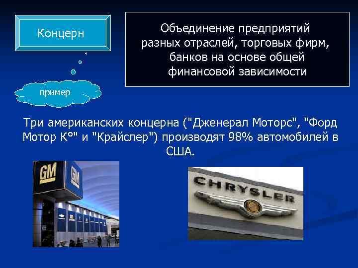Концерн   Объединение предприятий     разных отраслей, торговых фирм,