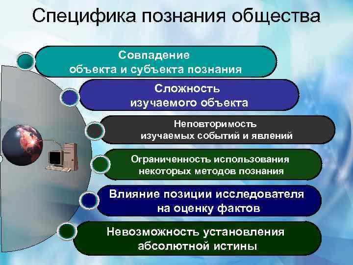 Специфика познания общества  Совпадение  объекта и субъекта познания   Сложность