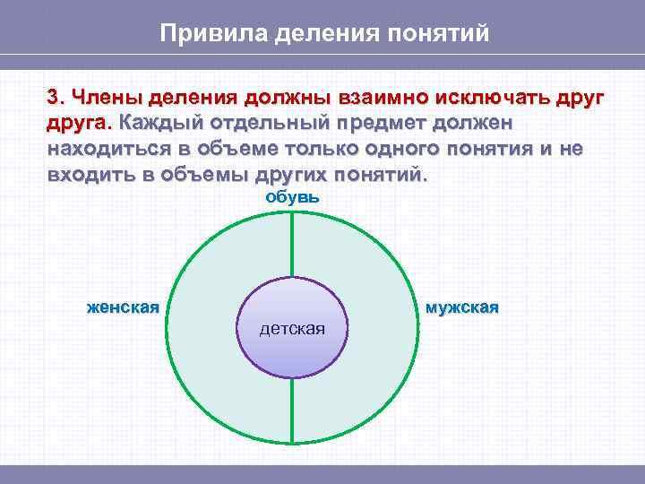 Привила деления понятий 3. Члены деления должны взаимно исключать друга. Каждый