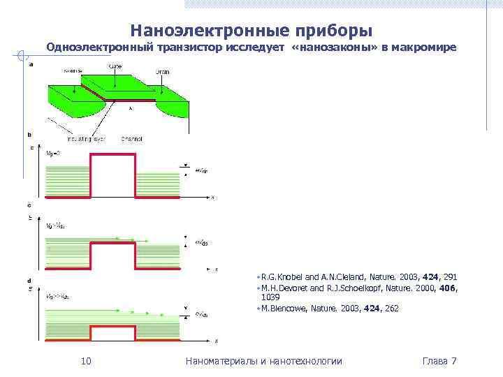 Наноэлектронные приборы Одноэлектронный транзистор исследует «нанозаконы» в макромире    •