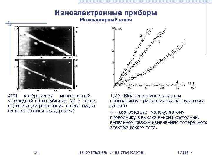 Наноэлектронные приборы     Молекулярный ключ АСМ изображения