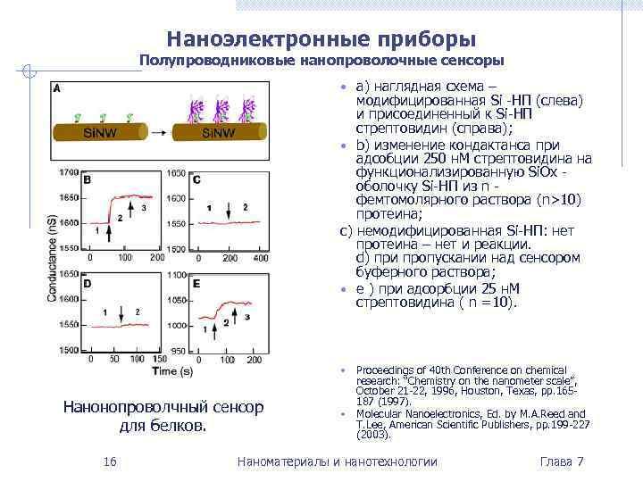 Наноэлектронные приборы   Полупроводниковые нанопроволочные сенсоры