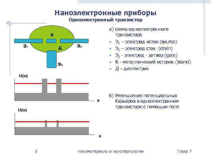 Наноэлектронные приборы  Одноэлектронный транзистор     а) схема одноэлектронного