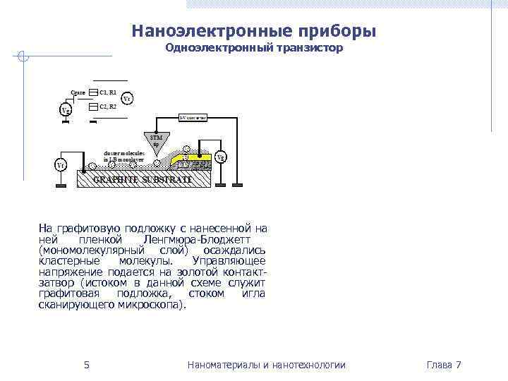 Наноэлектронные приборы     Одноэлектронный транзистор На графитовую