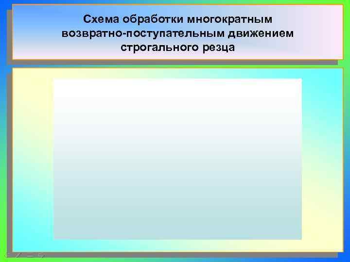 Схема обработки многократным возвратно-поступательным движением   строгального резца