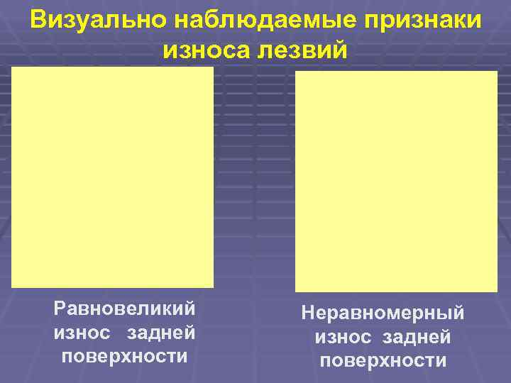 Визуально наблюдаемые признаки   износа лезвий Равновеликий Неравномерный износ задней  поверхности