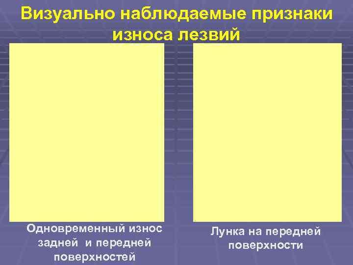 Визуально наблюдаемые признаки   износа лезвий Одновременный износ  Лунка на передней задней