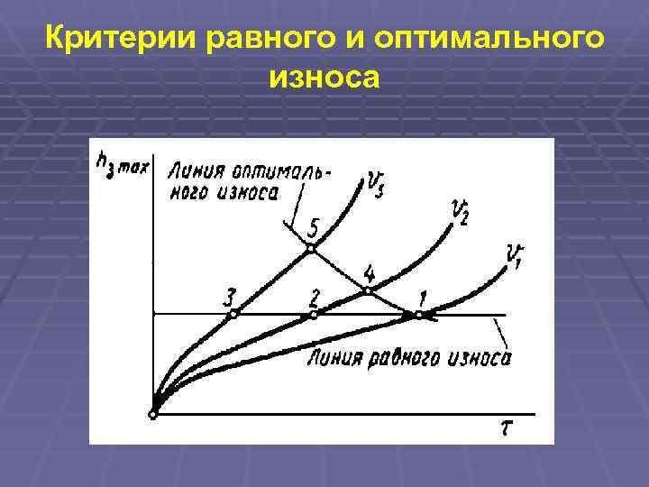 Критерии равного и оптимального   износа