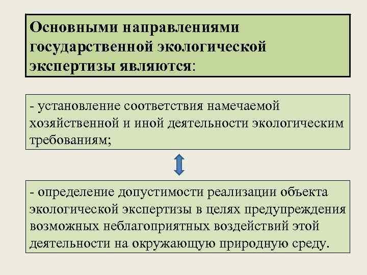 Основными направлениями государственной экологической экспертизы являются: - установление соответствия намечаемой хозяйственной и иной деятельности