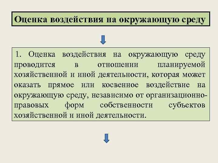 Оценка воздействия на окружающую среду 1. Оценка воздействия на окружающую среду проводится в отношении