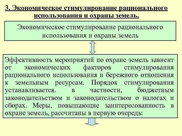 3. Экономическое стимулирование рационального использования и охраны земель Эффективность мероприятий по охране земель зависит