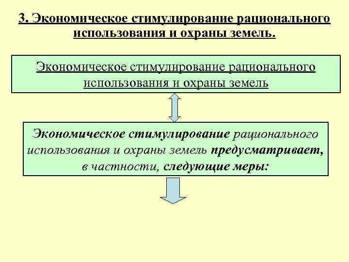 3. Экономическое стимулирование рационального использования и охраны земель предусматривает, в частности, следующие меры: