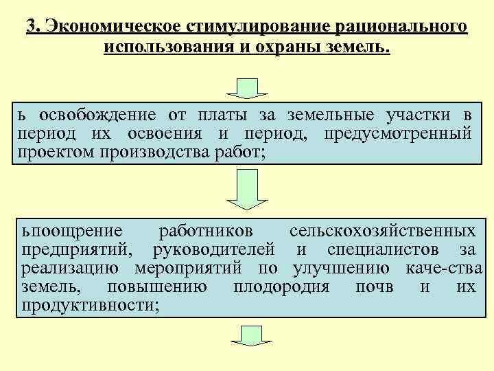 3. Экономическое стимулирование рационального использования и охраны земель. ь освобождение от платы за земельные