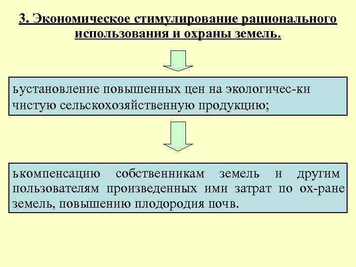 3. Экономическое стимулирование рационального использования и охраны земель. ь установление повышенных цен на экологичес