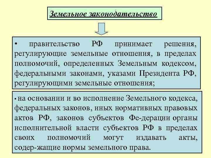 Земельное законодательство • правительство РФ принимает решения, регулирующие земельные отношения, в пределах полномочий, определенных