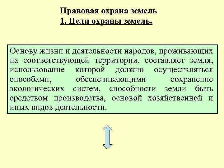 Правовая охрана земель 1. Цели охраны земель. Основу жизни и деятельности народов, проживающих на