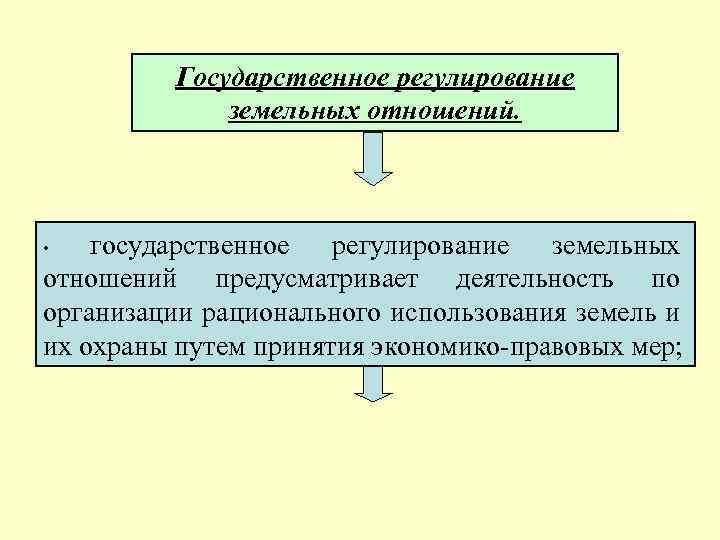 Государственное регулирование земельных отношений. государственное регулирование земельных отношений предусматривает деятельность по организации рационального использования