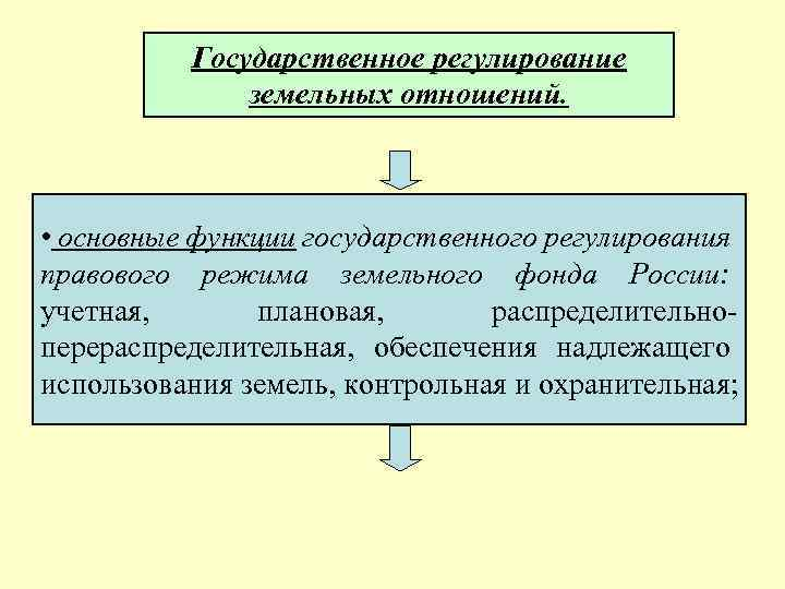 Государственное регулирование земельных отношений. • основные функции государственного регулирования правового режима земельного фонда России: