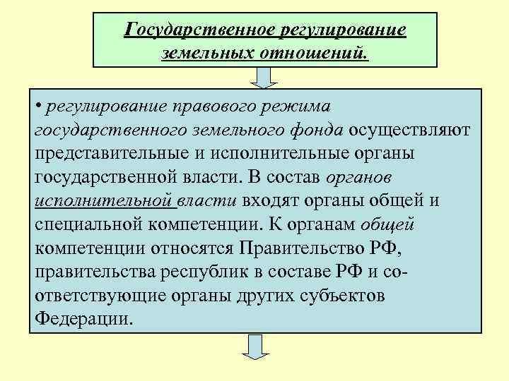 Государственное регулирование земельных отношений. • регулирование правового режима государственного земельного фонда осуществляют представительные и