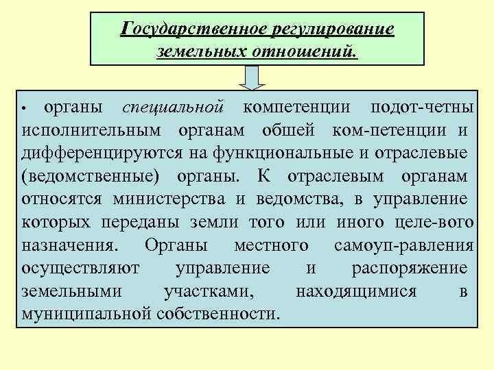 Государственное регулирование земельных отношений. органы специальной компетенции подот четны исполнительным органам обшей ком петенции