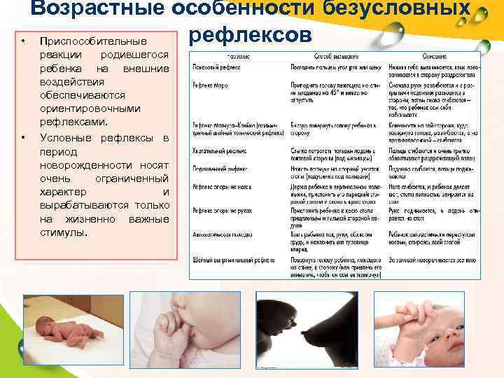 Возрастные особенности безусловных  • Приспособительные рефлексов реакции родившегося ребенка на внешние воздействия