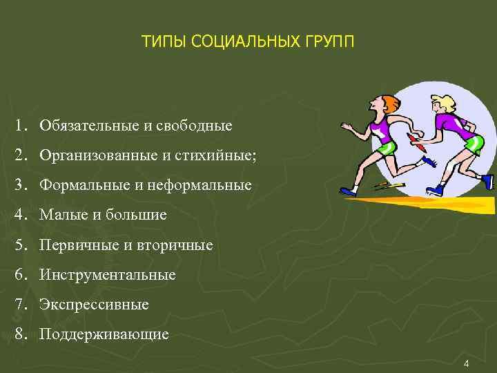 ТИПЫ СОЦИАЛЬНЫХ ГРУПП 1. Обязательные и свободные 2. Организованные и