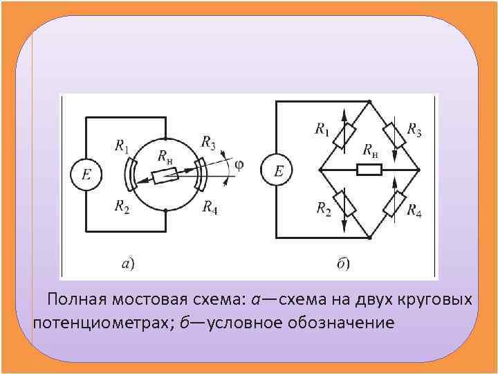 Полная мостовая схема: а—схема на двух круговых потенциометрах; б—условное обозначение