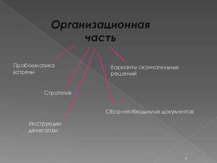 Организационная    часть Проблематика   Варианты окончательных встречи