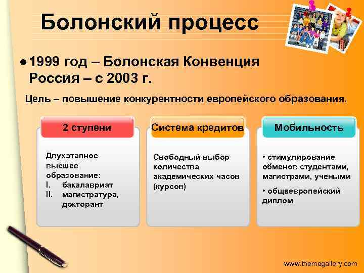 Болонский процесс ● 1999 год – Болонская Конвенция  Россия – с 2003