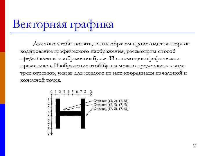 Векторная графика  Для того чтобы понять, каким образом происходит векторное кодирование графического изображения,