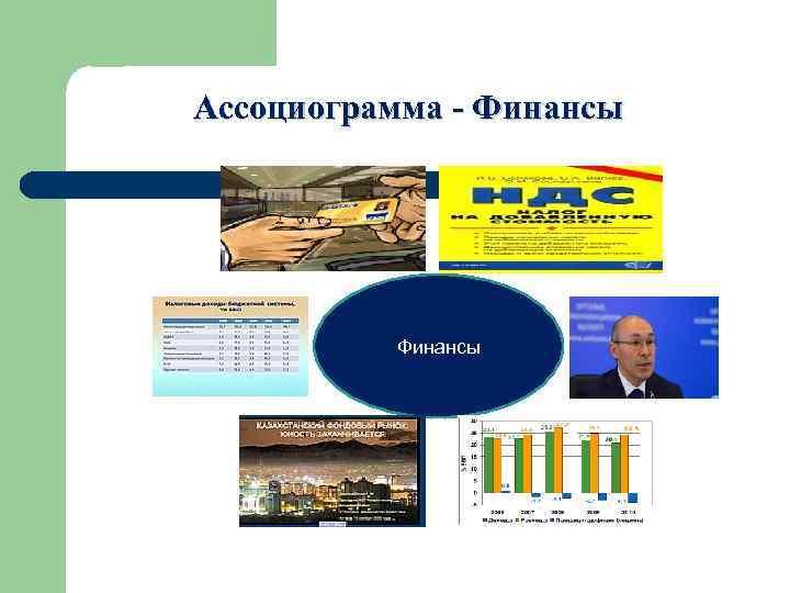 Ассоциограмма - Финансы    Финансы