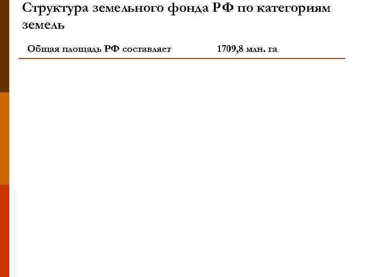 Структура земельного фонда РФ по категориям земель Общая площадь РФ составляет  1709, 8