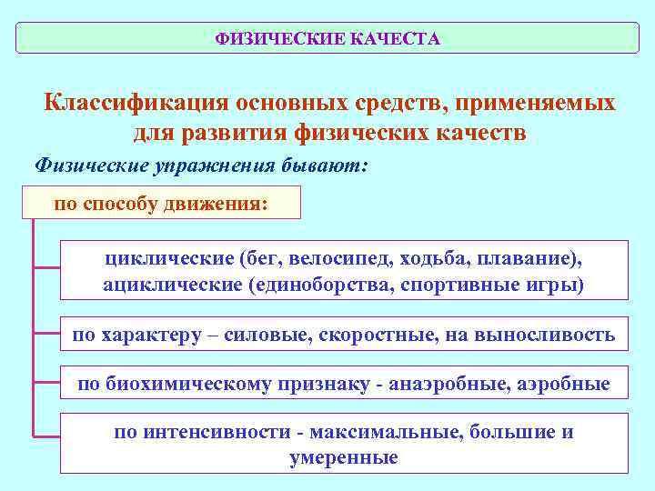 ФИЗИЧЕСКИЕ КАЧЕСТА  Классификация основных средств, применяемых  для развития