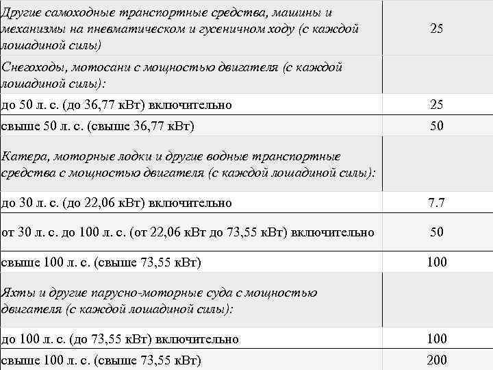 Другие самоходные транспортные средства, машины и механизмы на пневматическом и гусеничном ходу (с каждой