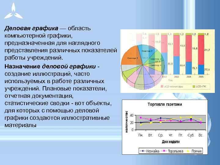 Деловая графика — область компьютерной графики,  предназначенная для наглядного представления различных показателей работы