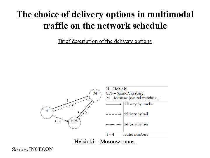 The choice of delivery options in multimodal   traffic on the network