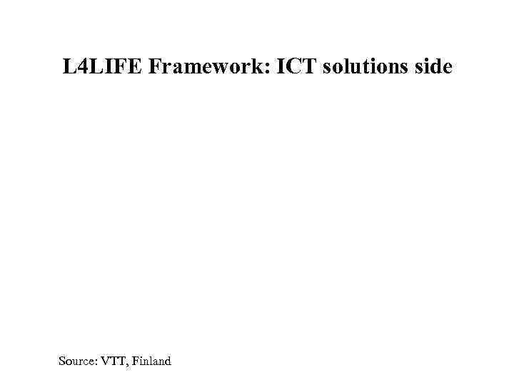 L 4 LIFE Framework: ICT solutions side Source: VTT, Finland